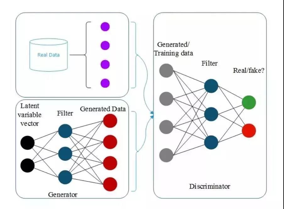 深度学习在物联网中的应用 10 - 深度学习在物联网大数据和流分析中的应用 |天源股份 – 产业互联网推动者!