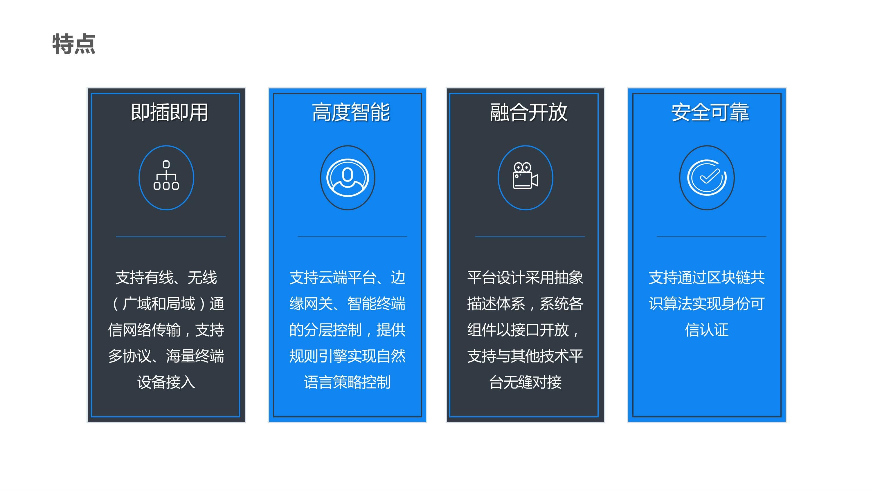 CBOS智能物联网平台 17 - CBOS-IoT平台 |天源股份 – 产业互联网推动者!
