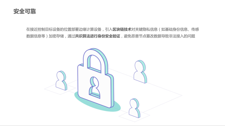 CBOS智能物联网平台 21 - CBOS-IoT平台 |天源股份 – 产业互联网推动者!