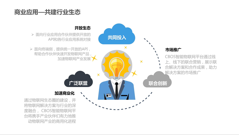 CBOS智能物联网平台 30 - CBOS-IoT平台 |天源股份 – 产业互联网推动者!