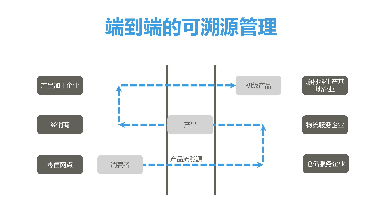 CBOS通用项目合作V9 5 1 - CBOS运营系统 |天源股份 – 产业互联网推动者!