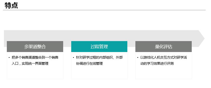 研学业务支撑系统平台3 - 研学业务支撑系统平台 |天源股份 – 产业互联网推动者!