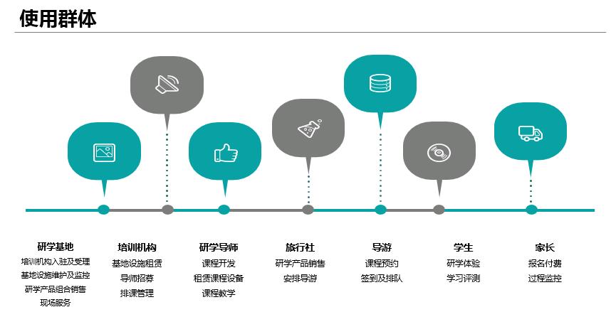 研学业务支撑系统平台4 - 研学业务支撑系统平台 |天源股份 – 产业互联网推动者!